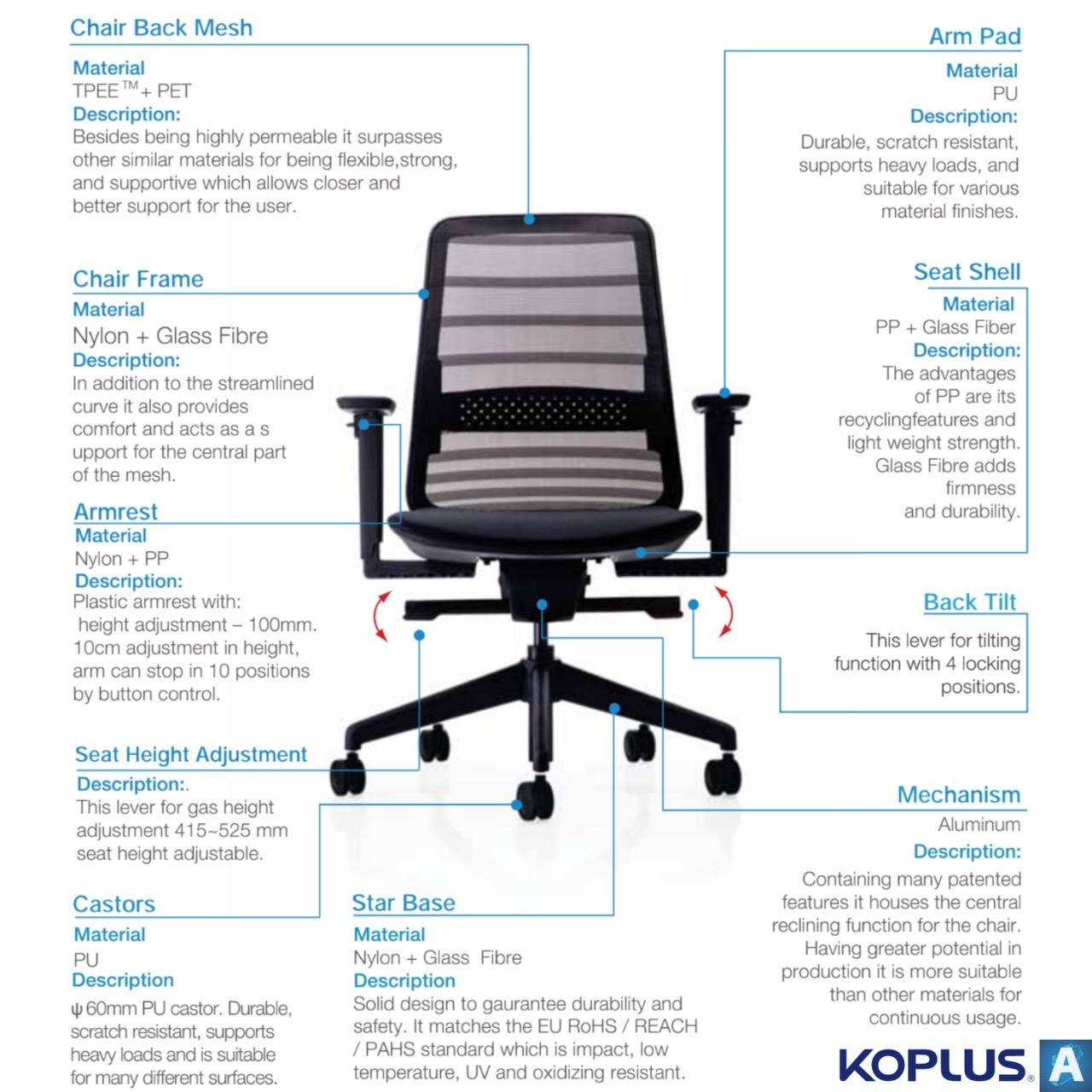 koplus tonique chair